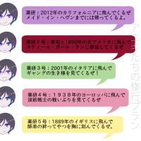 アニキたちの修業先(ジョジョ編)